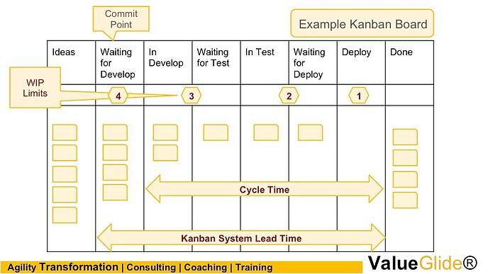 Example Kanban Board.jpg