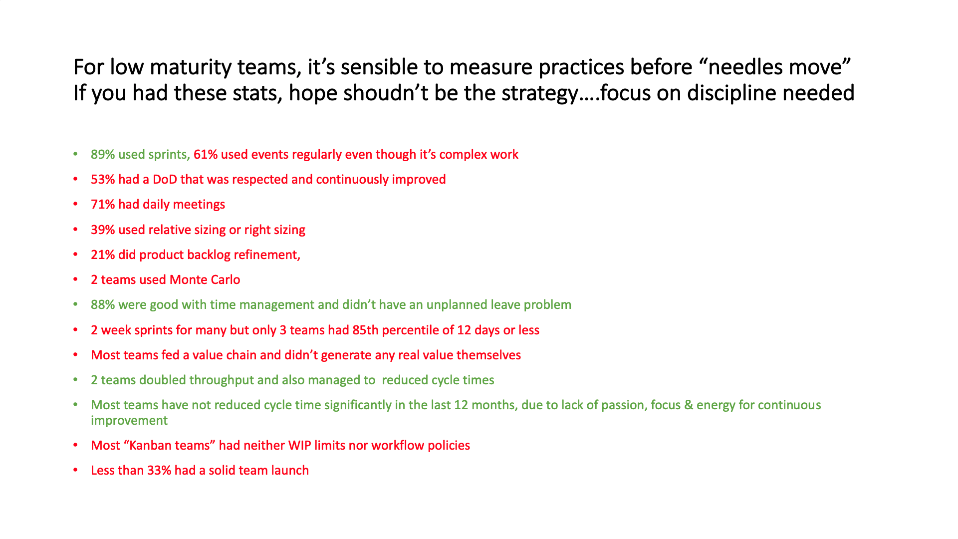 Measurement of practices