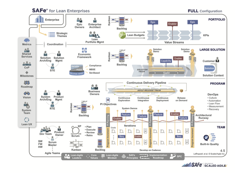 PRINT-4.5-BP-FULL-Configuration