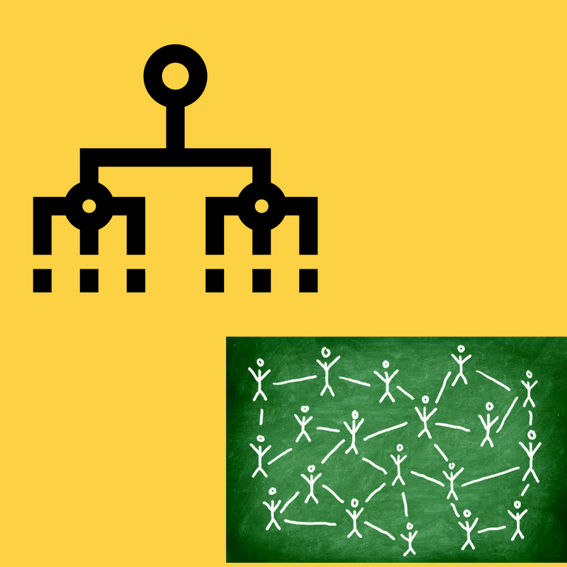 Central Control to Network